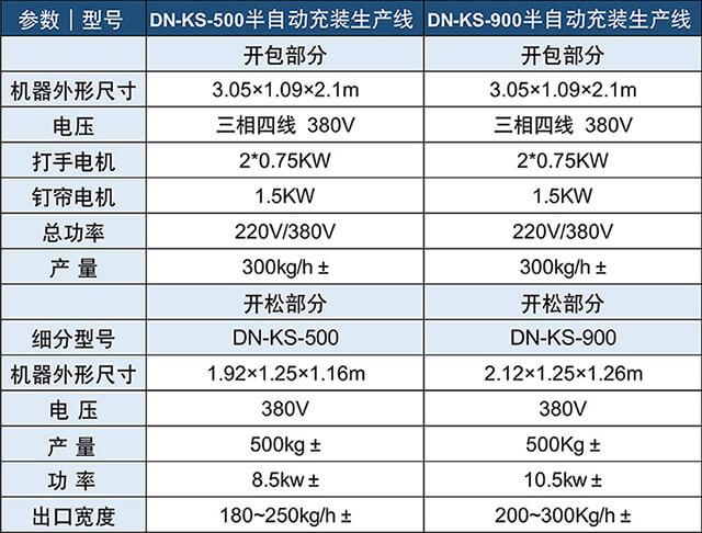 DN-KS-500半自动充装生产线产品参数表