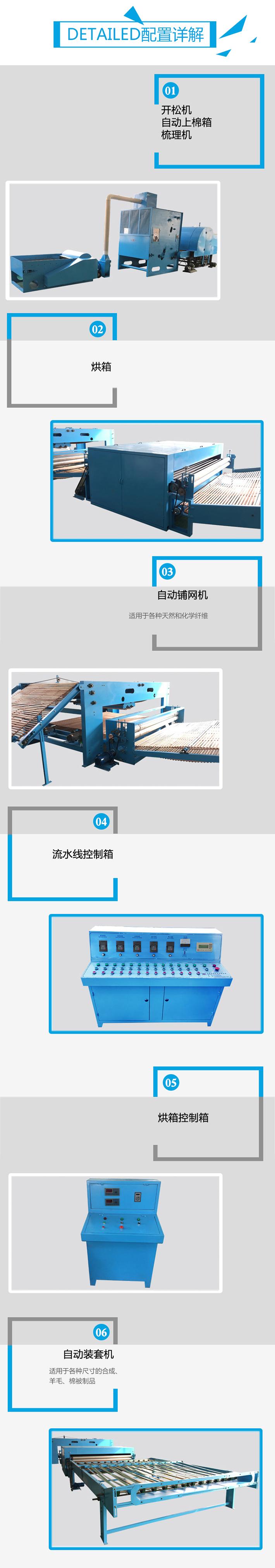 生产线配置图