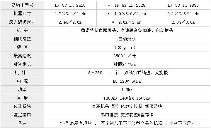 DN-8S-1H高速电脑单针绗缝机参数表