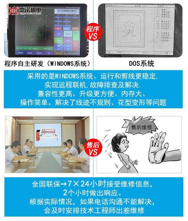 DN-8S-3H高速电脑单针绗缝机说明产品3