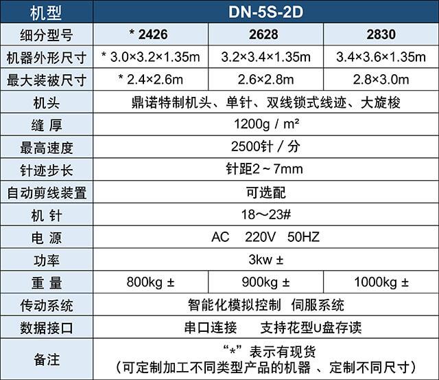 DN-5S-2D高速全移动电脑单针绗缝机产品参数表