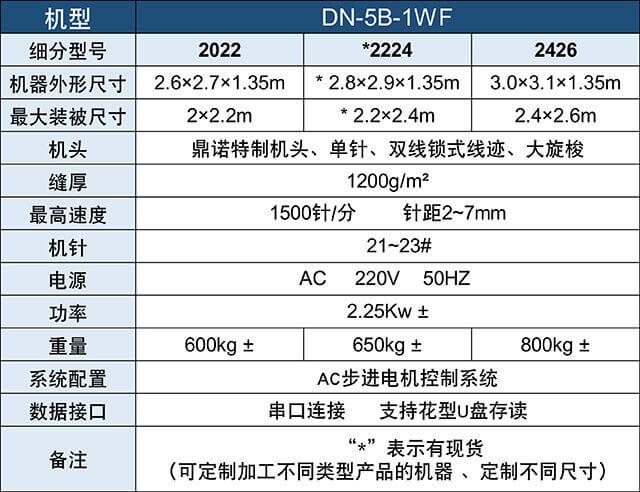DN-5B-1WF全移动电脑单针绗缝机产品参数表