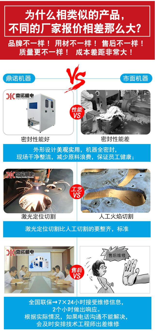 DN-CM-2两头充棉机产品说明2