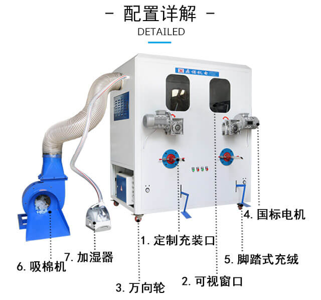 DN-CM-4四头充棉机产品说明细节2