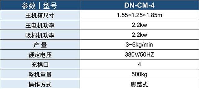DN-CM-4四头充棉机产品参数表