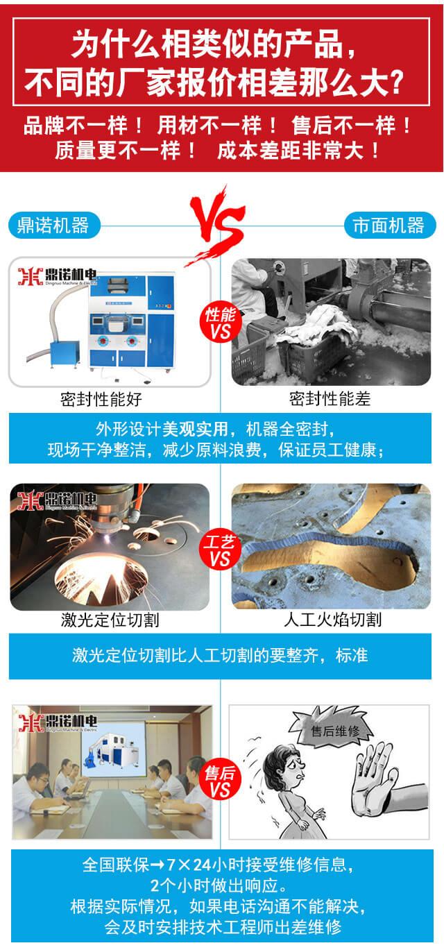 DN-CM2100-2两头流量充绒充棉一体机产品说明2