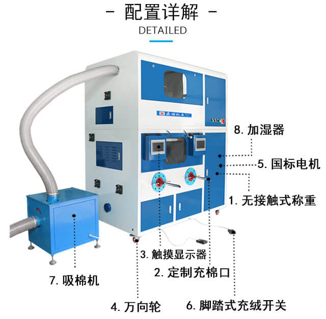 DN-CM2100-2两头流量充绒充棉一体机产品细节2