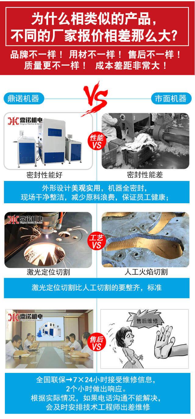 DN-CM3100-2四称两充充棉机产品说明2