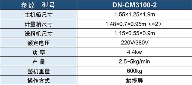 DN-CM3100-2四称两充充棉机产品参数表