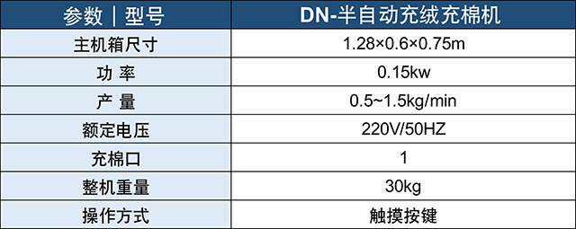 DN-半自动充绒充棉机产品参数表