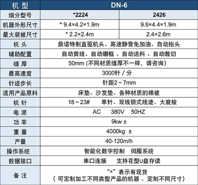 DN-6全自动电脑单针绗缝机产品参数表