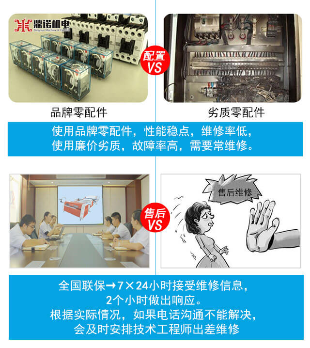 DN-6全自动电脑单针绗缝机产品说明3