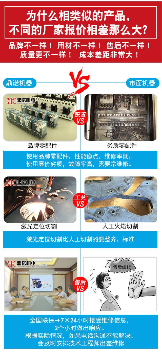 DN-JBJ-540卷被机产品说明2