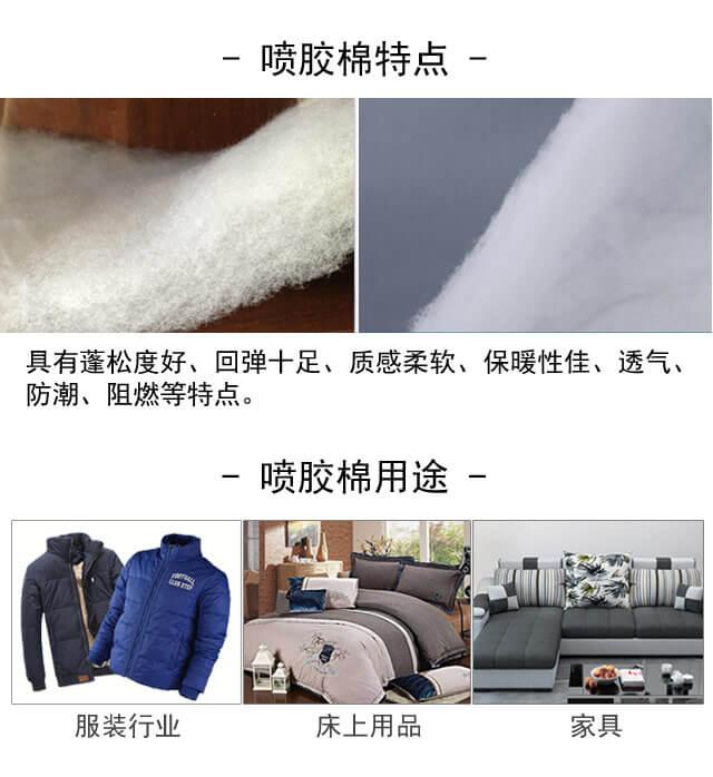 喷胶棉生产线产品说明3