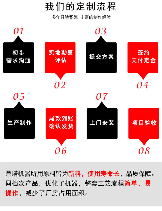DN-1230单/双锡林双道夫梳理机产品细节2