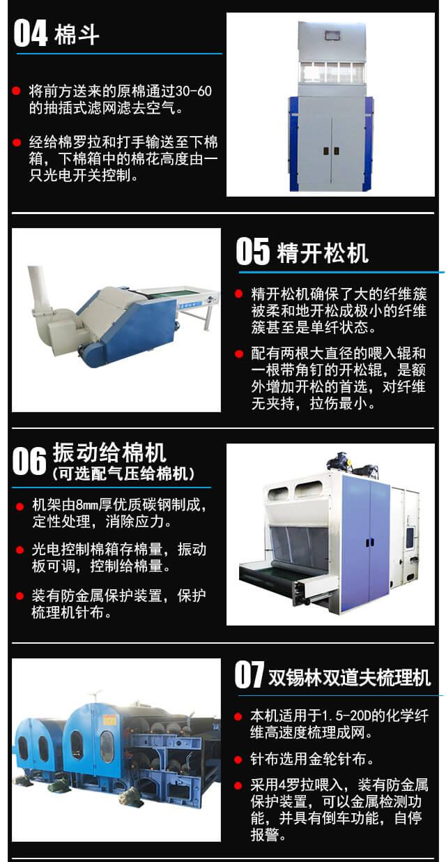 针刺合成皮革基布生产线产品细节3