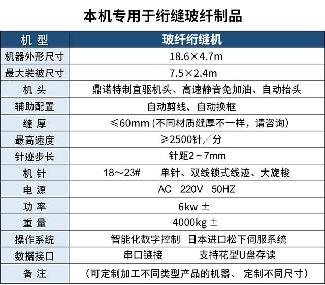 玻纤绗缝机产品参数表