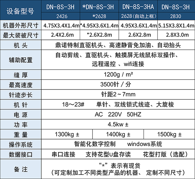 DN-8S-3H高速电脑单针绗缝机产品参数表