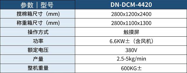 DNDCM-4420四称两充充棉机产品参数表
