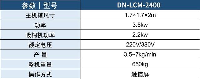 DN-CM2100-4四头流量充绒充棉一体机产品参数表